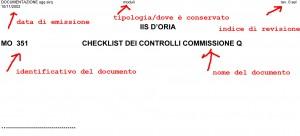 MO  351                    CHECKLIST DEI CONTROLLI COMMISSIONE Q